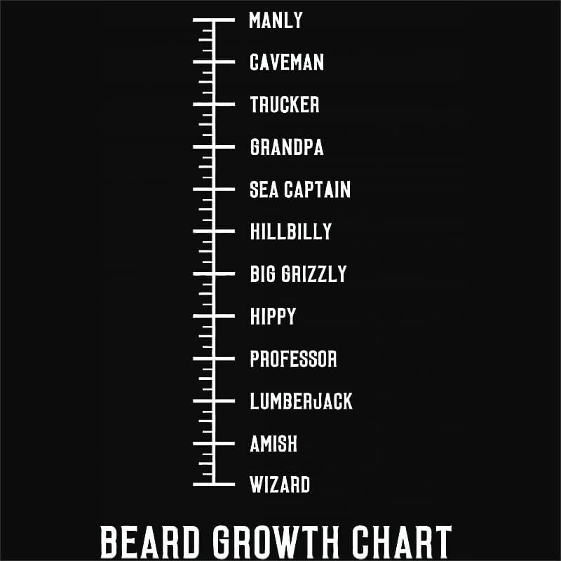 Beard Growth Chart Póló - Ha Beard rajongó ezeket a pólókat tuti imádni fogod!